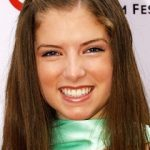Anna Kendrick Plastic Surgery Before and After